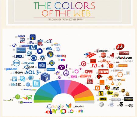 10 نکته در زمینه انتخاب رنگ برای یک سایت یا برند موفق!