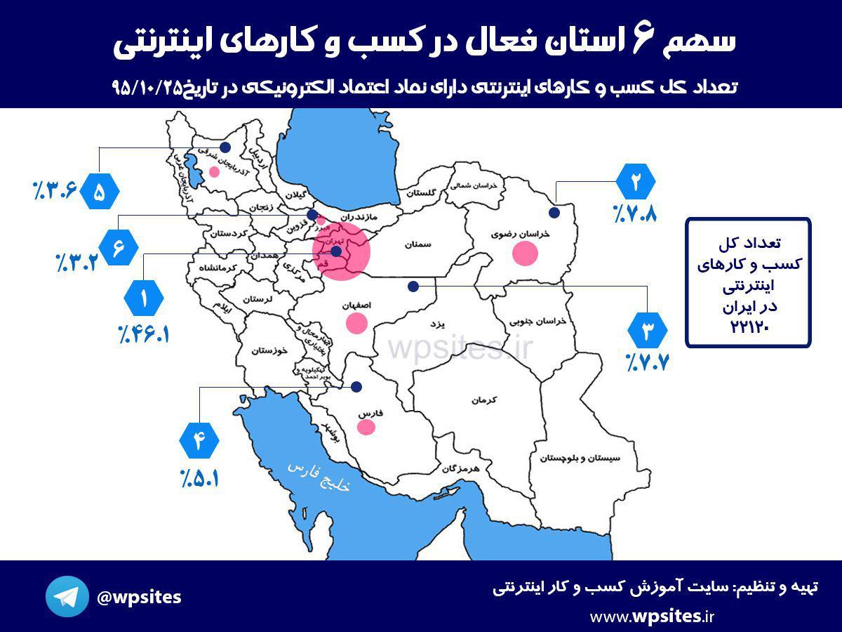 کسب و کار و فروشگاه اینترنتی در ایران و آمار سایت های دارای نماد اعتماد الکترونیکی در سال 1395