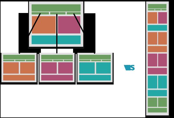 single-page-website-vs-multipage سایت تک صفحه